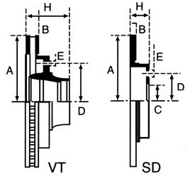 discos-de-freio-solidos-ou-ventilados