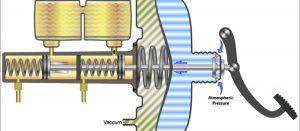Recuperação do Hidrovácuo (Servo-freio)